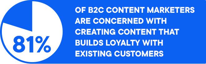 Customer loyalty through content marketing