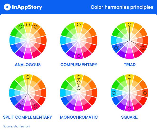 Color harmonies principles
