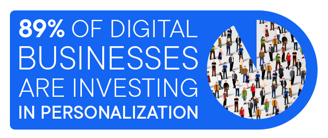 Investment in personalization
