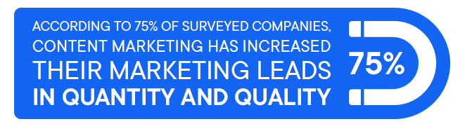 Increase quantity and quality of leads